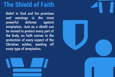 Infographic: Spiritual Warfare